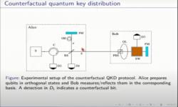 "Department of Physics, GSSSIETW, Mysuru had organized a Webinar on ""Counterfactual Quantum Cryptography"
