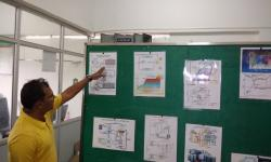Visit to ISHRAE lab, VVCE, Mysuru during the 4days Faculty development program on 'Energy Conservation Building Code' (ECBC) organised by Dept. of EEE, GSSSIETW in association with KREDL, Mysuru on 28th July 2018.